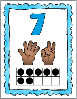 Ten Frames Number Posters with Counting Fingers (Finger Counting) - Numbers 0-10