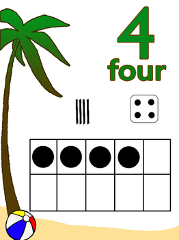 Numbers 1-10 Primary Number Posters