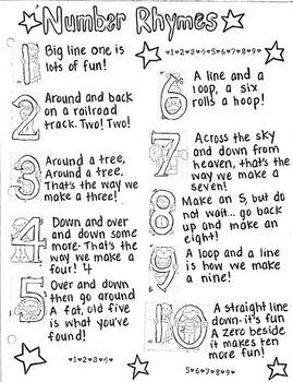 Numbers 1-10 Rhymes!