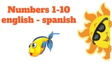 Numbers 1-10 english - spanish