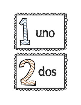 Numbers 1-10 in Spanish Posters