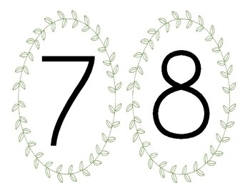 Numbers 1-10 poster or flash cards