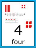 Numbers 1-100 Poster Set - Aqua