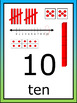 Numbers 1-100 Poster Set - Aqua Lime Watercolor Style