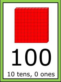 Numbers 1-100 Poster Set - Lime & Aqua - Alternating