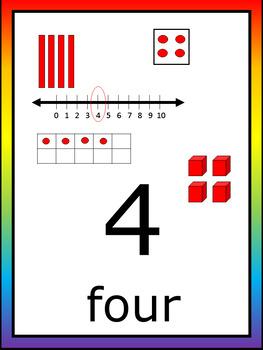 Numbers 1-100 Poster Set - Noah's Rainbow