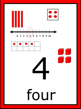 Numbers 1-100 Poster Set - Red