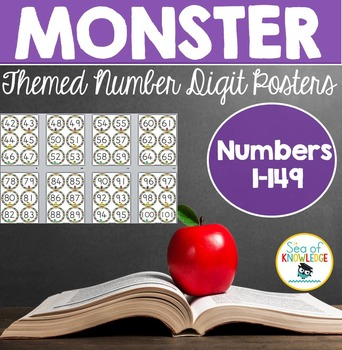 Numbers 1-120 Posters Monster Theme