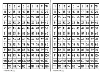 Numbers 1-120 cheat sheet.
