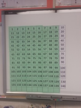 Numbers 1-120 140 HUGE Focus Wall Bulletin Board Daily Count Spanish and English