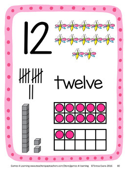 Numbers 1-20: Number Posters 1-20 with Ten Frame, Tally Marks etc: 4 Versions