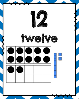 Numbers 1-20 Posters Blue Chevron