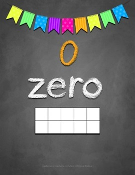 Numbers 0 -  20 Posters Chalkboard theme