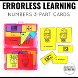 Number Cards 1-20 Visuals