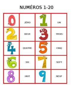 Numbers 1 - 20 in French