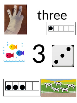 Numbers 1-5 ALL Different Ways