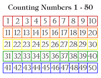 Trust image pertaining to free printable numbers 1-50