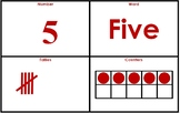 Numbers 1 to 10 in Different Forms