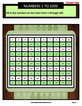 Numbers 1 to 1000 - Missing Numbers in the Chart - Grades 3-4 (3rd-4th Grade)