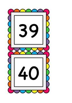Number Display