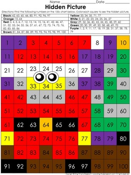 Numbers: 100s Chart Hidden Picture Activity - Christmas Sa