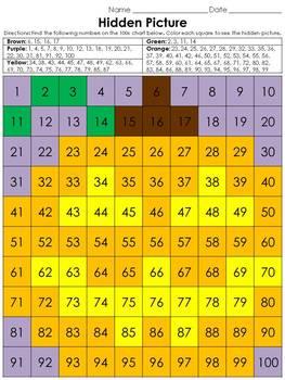 Numbers: 100s Chart Hidden Picture Activity - Halloween Jack-O'-Lantern Pumpkin