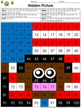 Numbers: 100s Chart Hidden Picture Activity - Martin Luthe