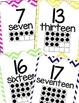 Number Posters, Classroom Decor, (Chevron)