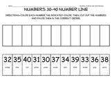 Numbers 30-40 Number Line