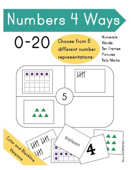 Numbers 4 Ways- 0 to 20