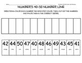 Numbers 40-50 Number Line