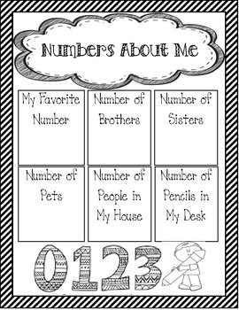Numbers About Me