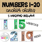 Numbers Anchor Charts (1-20)