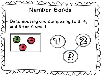 Numbers Bonds 3, 4, and 5