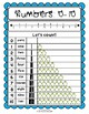 Numbers Chart: 0-10 (Tally Marks)