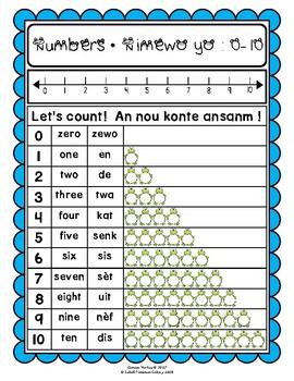 Numbers Chart: 0-10 in English and Haitian Creole (Haiti)