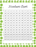 Numbers Chart: 0-129