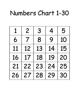 image regarding Printable Numbers 1 30 identified as Range Chart 1-30 Worksheets Instruction Materials TpT
