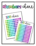 Numbers Chart (Freebie)