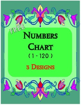 Numbers Chart, List of Numbers in Basic Math