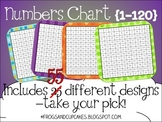 Numbers Chart to 120