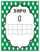 Numbers Charts-Polka Dot 0-10
