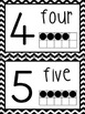Numbers, Colors and Shapes Posters {Black and White Chevron Classroom Decor}