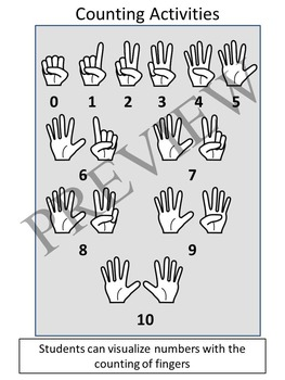 Numbers Counting with Hands Clipart