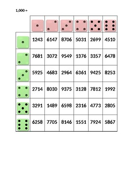 Numbers Dice Game