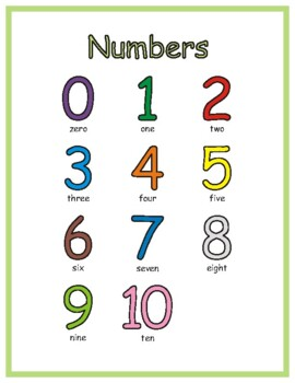 Numbers (English) 0-20 Word Strips, Cards, and Posters eBook