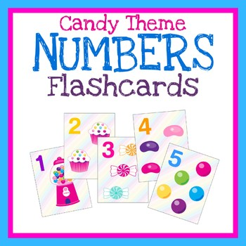 photograph relating to Printable Numbers 1 10 Flashcards named Figures Flashcards, Counting 1-10, Printable Math Playing cards, Serene Ebook Sport