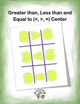 Numbers Greater than, Less than and Equal to  in a Station