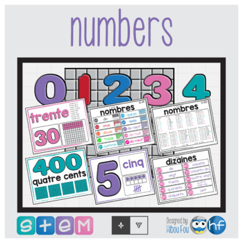 NUMBERS (Les Nombres)     Posters / Printables / Anchor Charts (FRENCH)