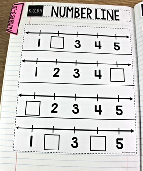 Numbers Notebook Numbers 0 to 10 Kindergarten